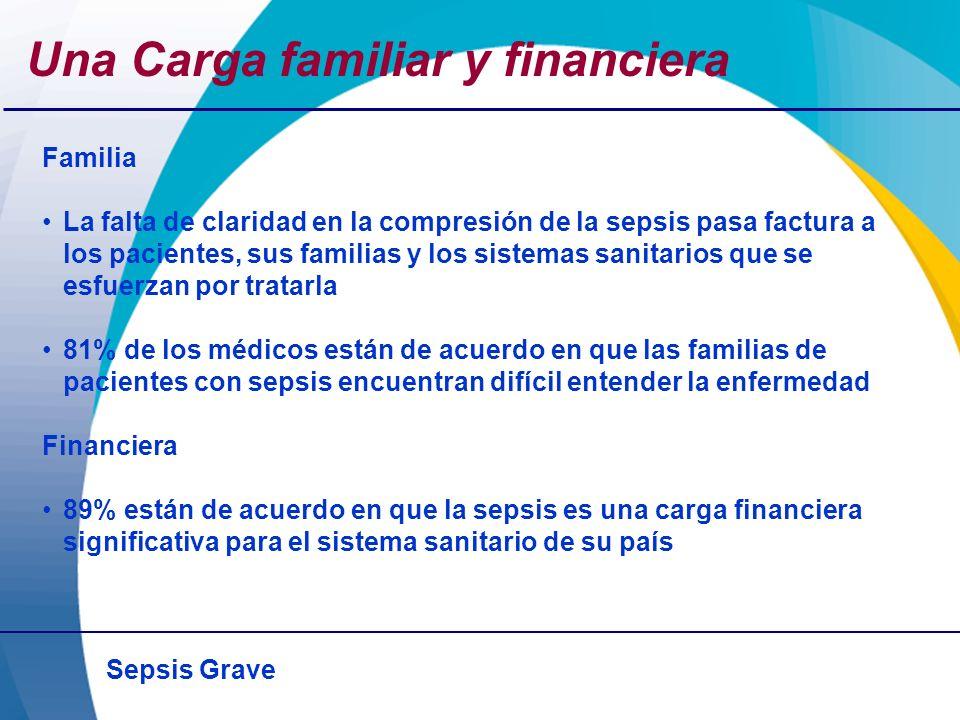 Una Carga familiar y financiera