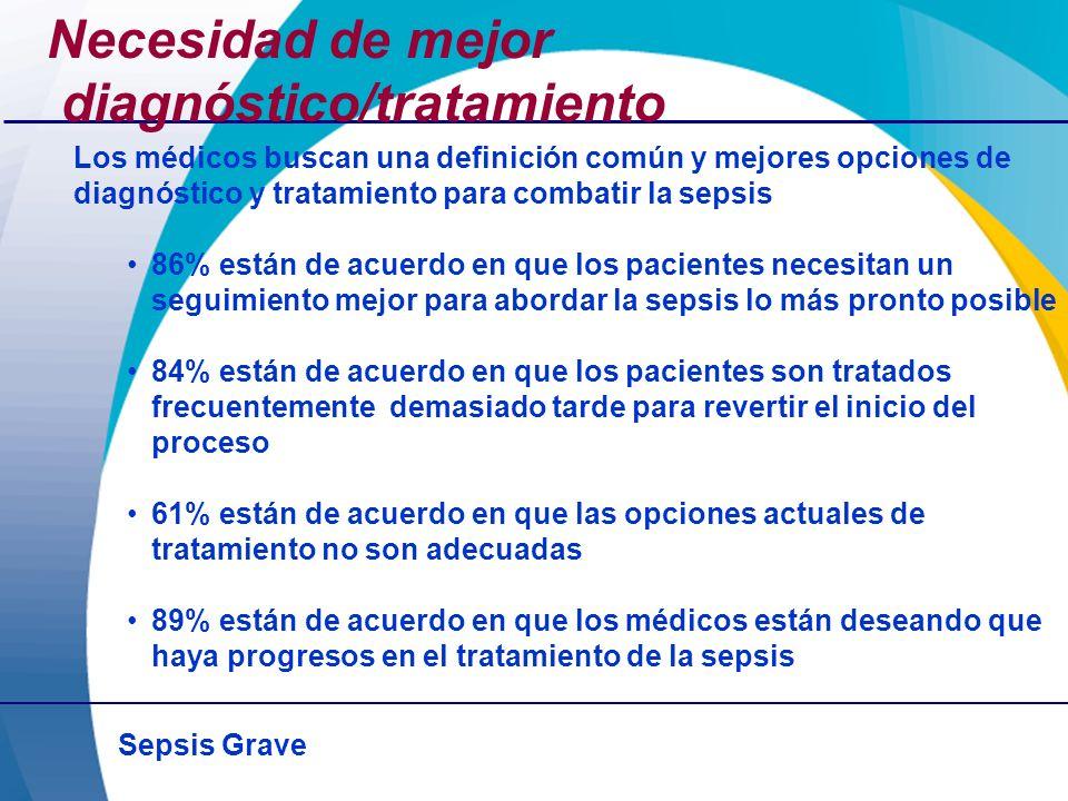 diagnóstico/tratamiento