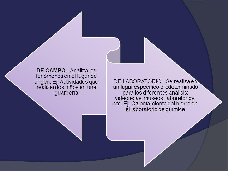DE CAMPO. - Analiza los fenómenos en el lugar de origen