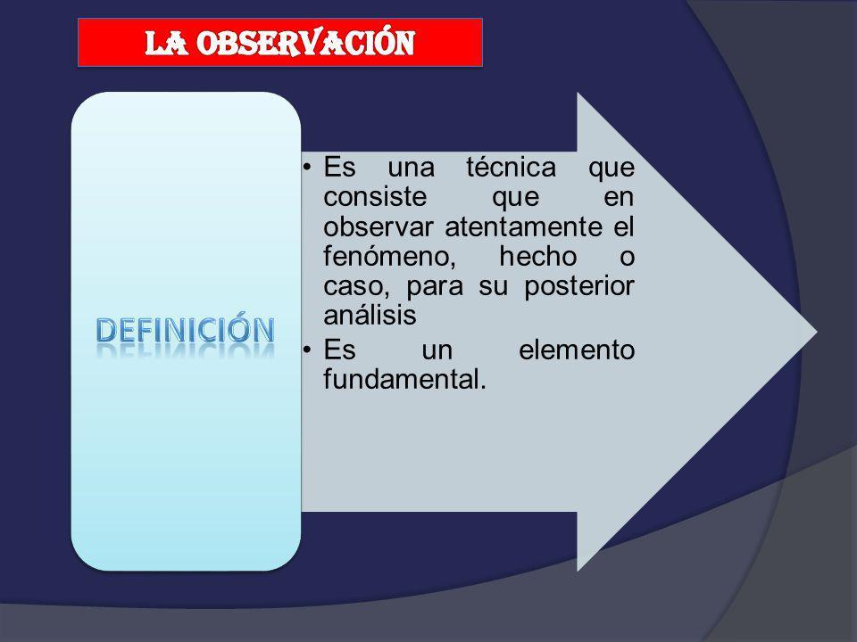 definición La observación