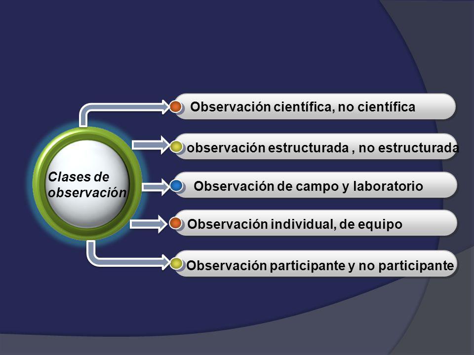 Observación científica, no científica