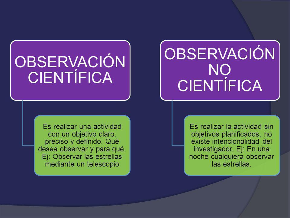 OBSERVACIÓN CIENTÍFICA OBSERVACIÓN NO CIENTÍFICA