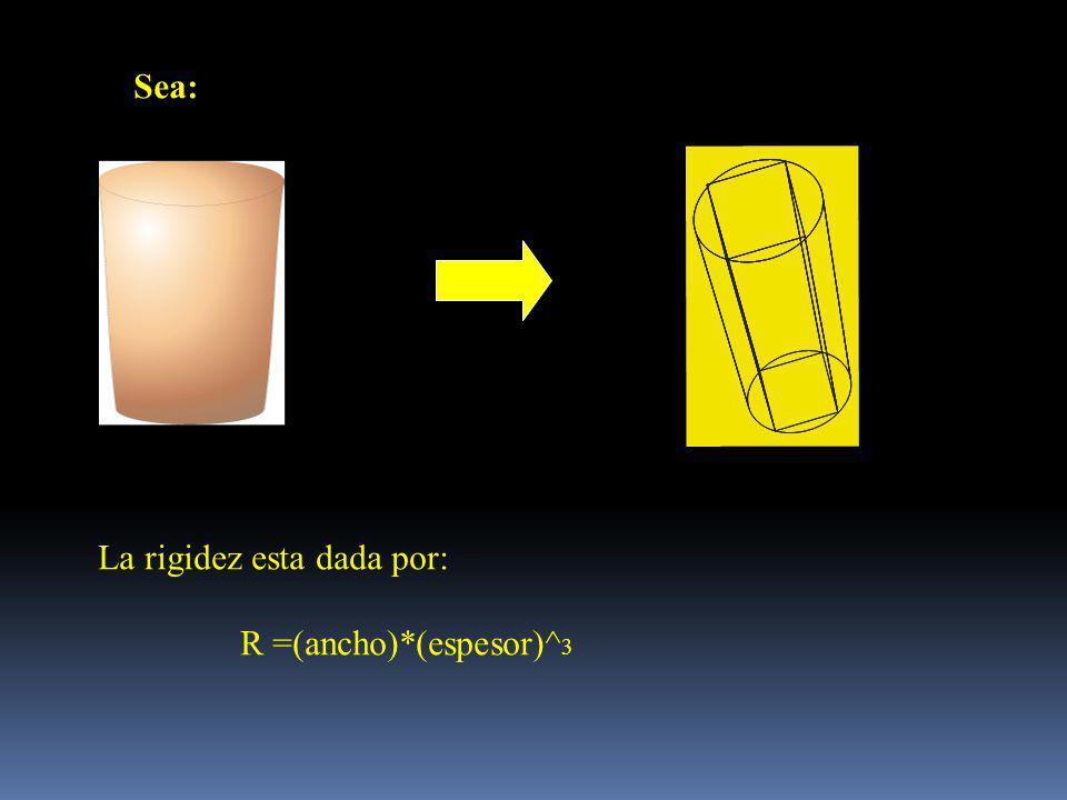 Sea: La rigidez esta dada por: R =(ancho)*(espesor)^3