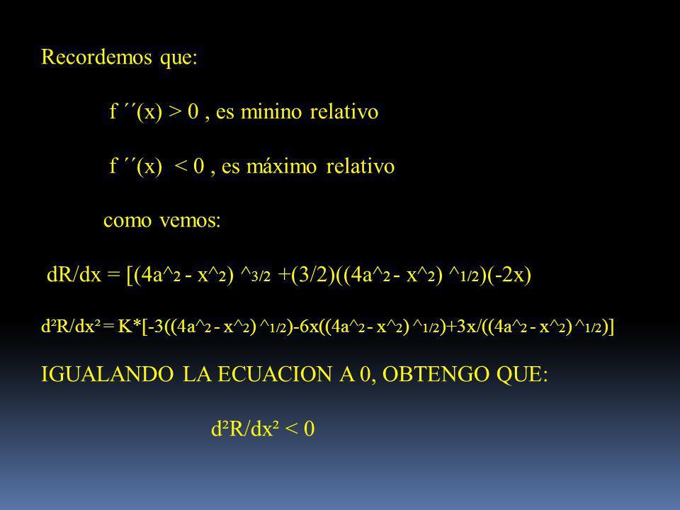 f ´´(x) > 0 , es minino relativo