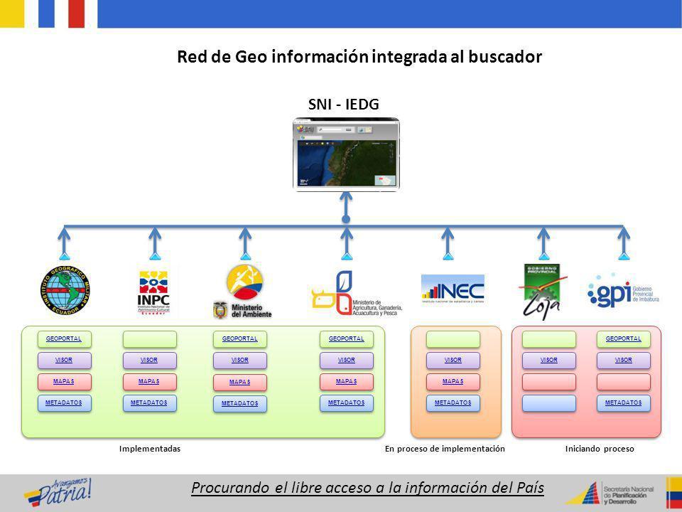 Red de Geo información integrada al buscador