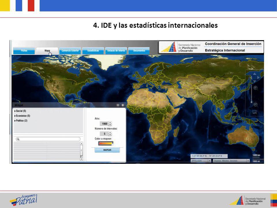 4. IDE y las estadísticas internacionales