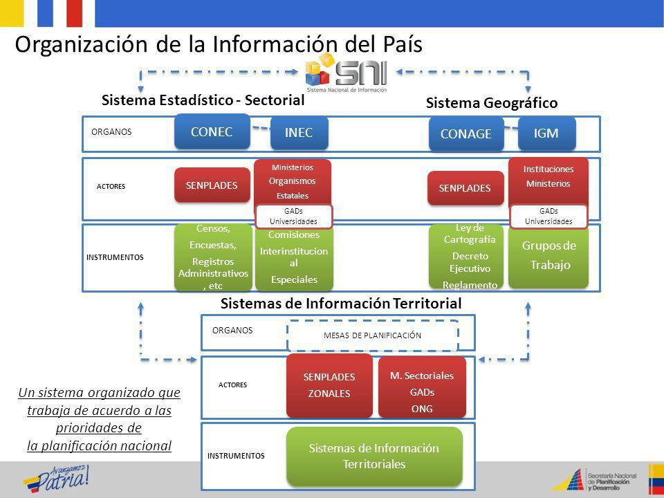 Sistema Estadístico - Sectorial