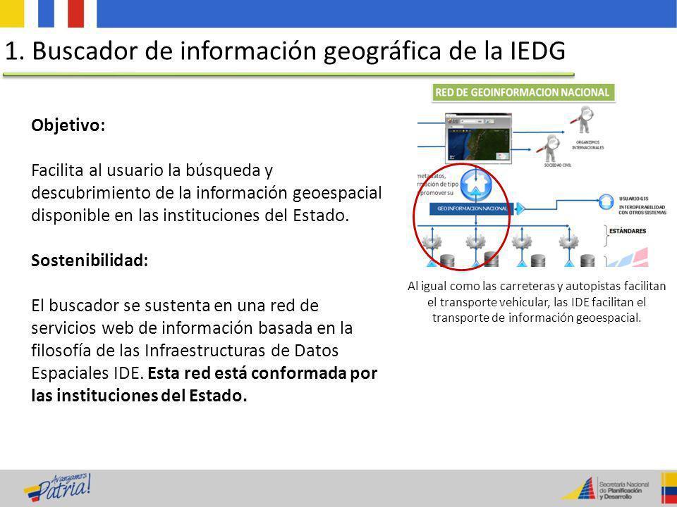 1. Buscador de información geográfica de la IEDG