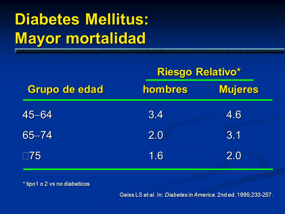 Diabetes Mellitus: Mayor mortalidad