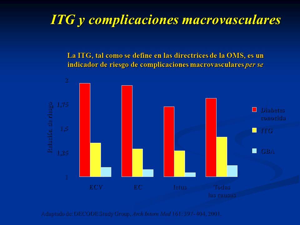 ITG y complicaciones macrovasculares