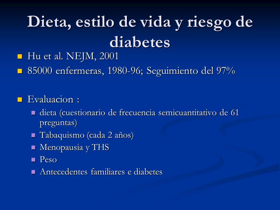 Dieta, estilo de vida y riesgo de diabetes
