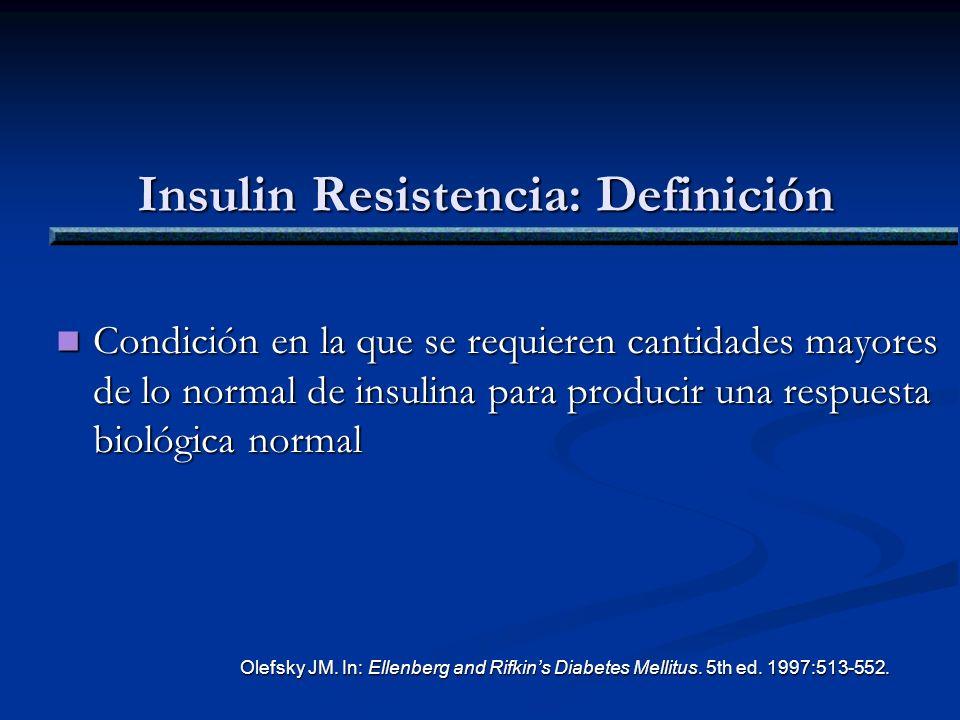 Insulin Resistencia: Definición