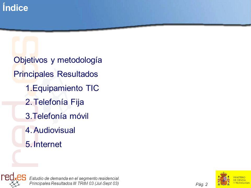Índice Objetivos y metodología Principales Resultados