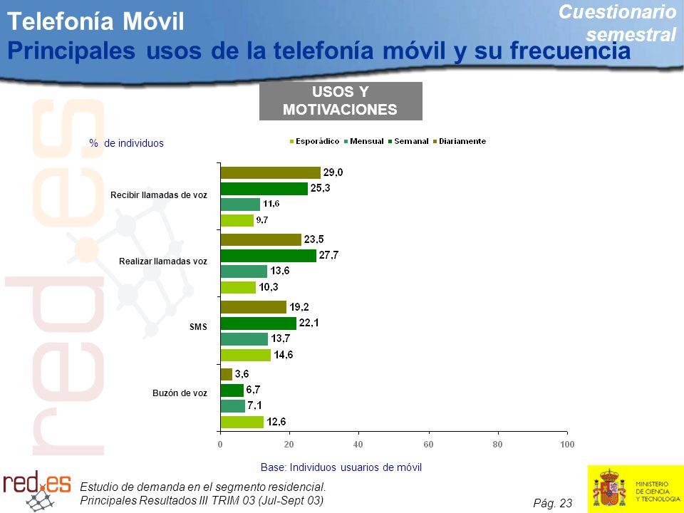 Telefonía Móvil Principales usos de la telefonía móvil y su frecuencia
