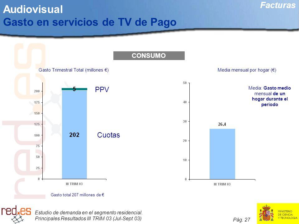 Audiovisual Gasto en servicios de TV de Pago