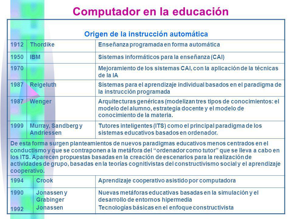 Computador en la educación