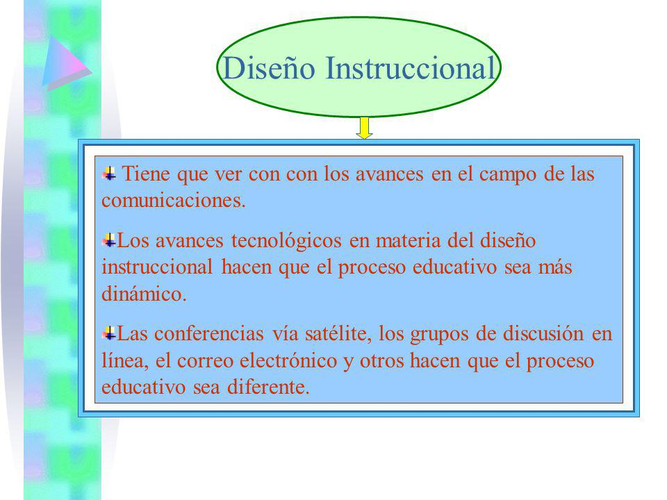 Diseño Instruccional Tiene que ver con con los avances en el campo de las comunicaciones.