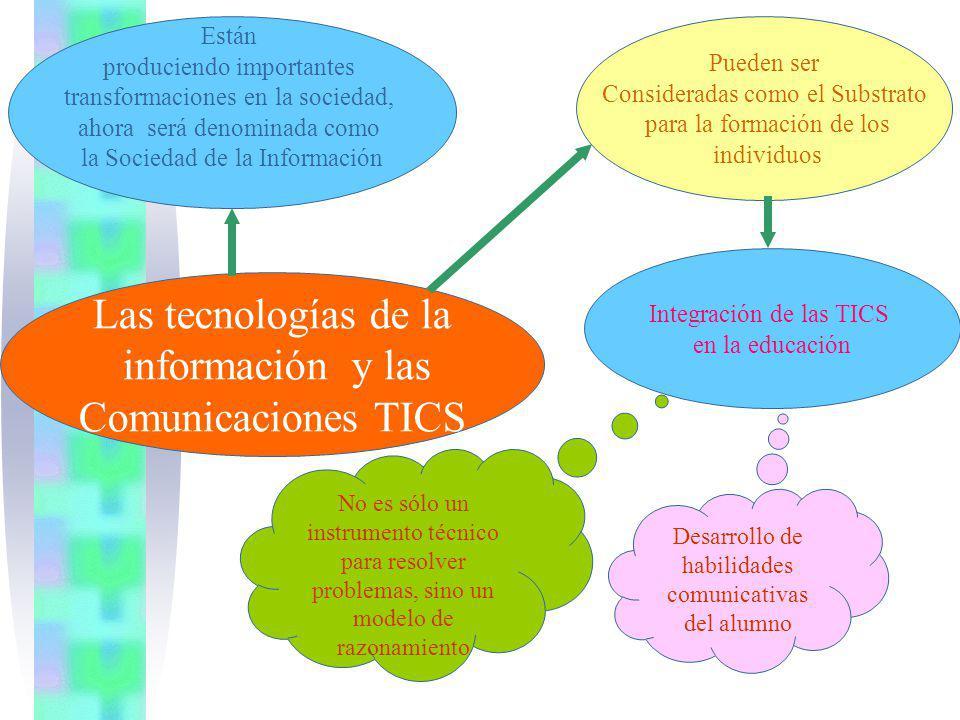 Las tecnologías de la información y las Comunicaciones TICS Están