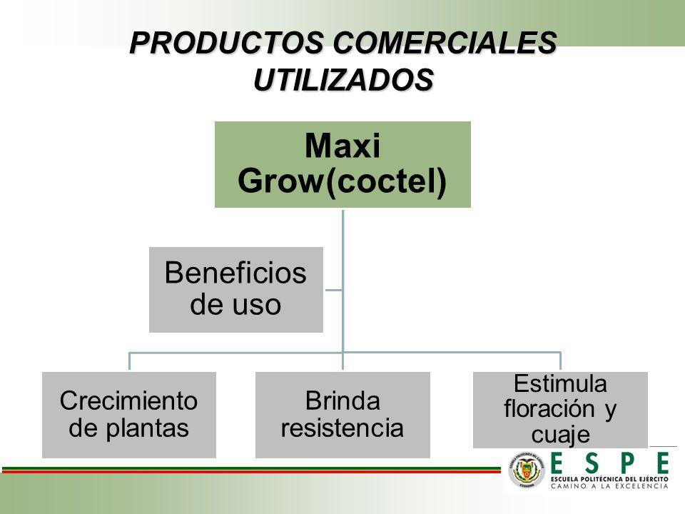PRODUCTOS COMERCIALES UTILIZADOS