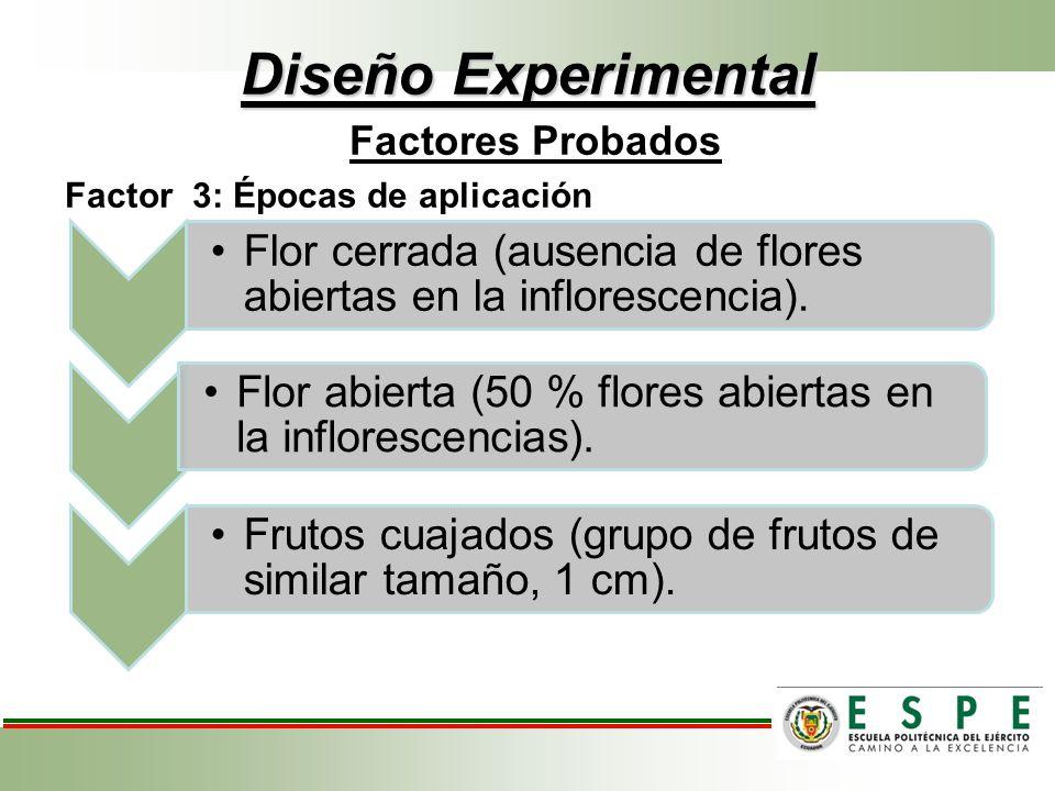 Diseño Experimental Factores Probados Factor 3: Épocas de aplicación