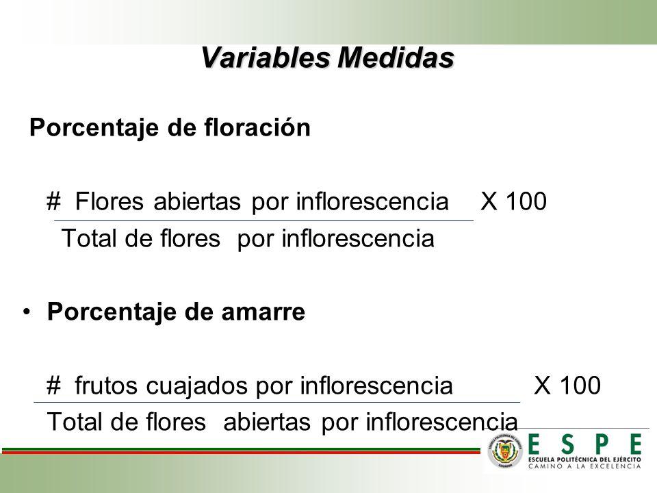 Variables Medidas Porcentaje de floración
