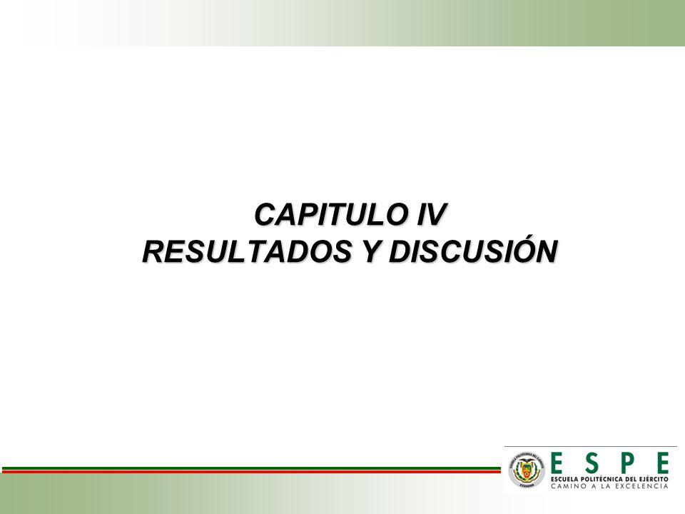 CAPITULO IV RESULTADOS Y DISCUSIÓN