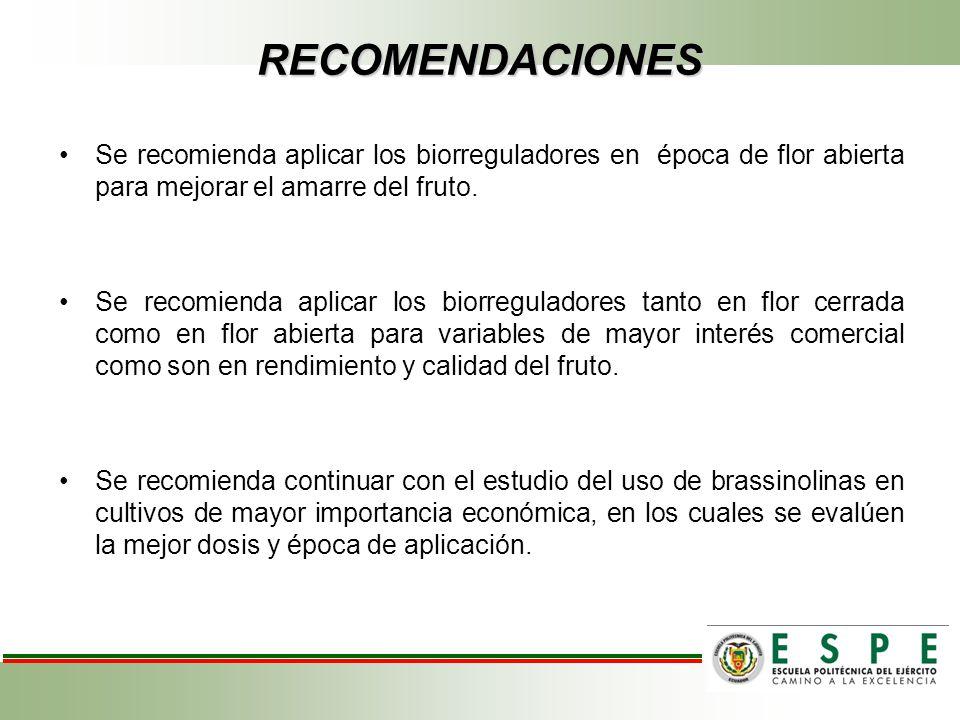 RECOMENDACIONES Se recomienda aplicar los biorreguladores en época de flor abierta para mejorar el amarre del fruto.