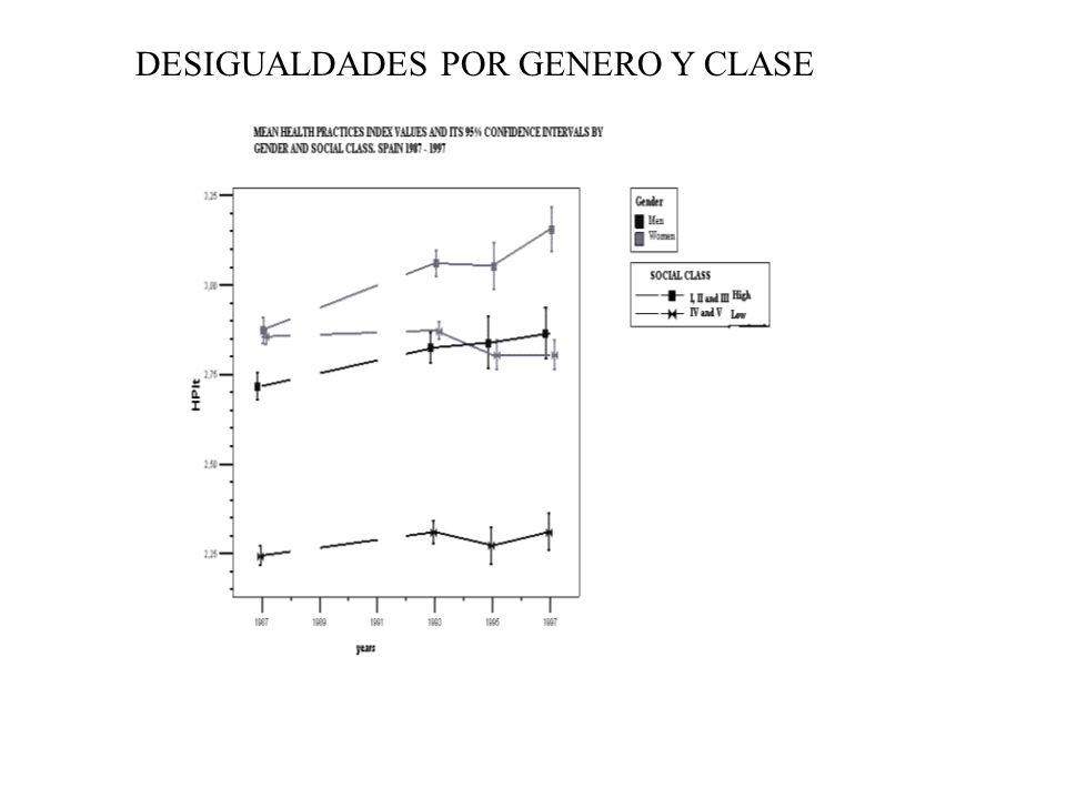 DESIGUALDADES POR GENERO Y CLASE
