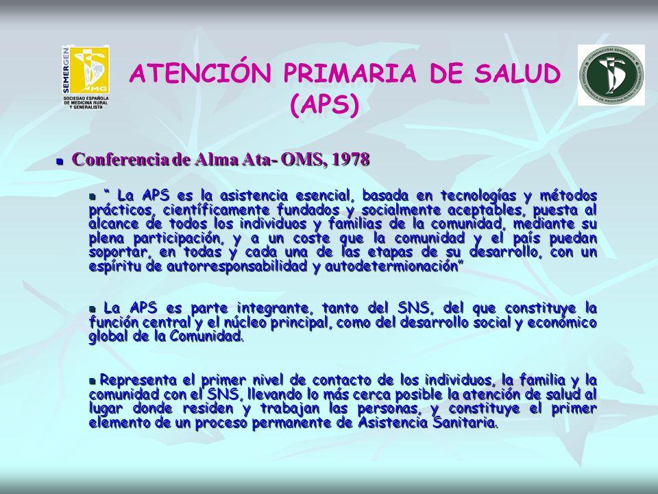 ATENCIÓN PRIMARIA DE SALUD (APS)