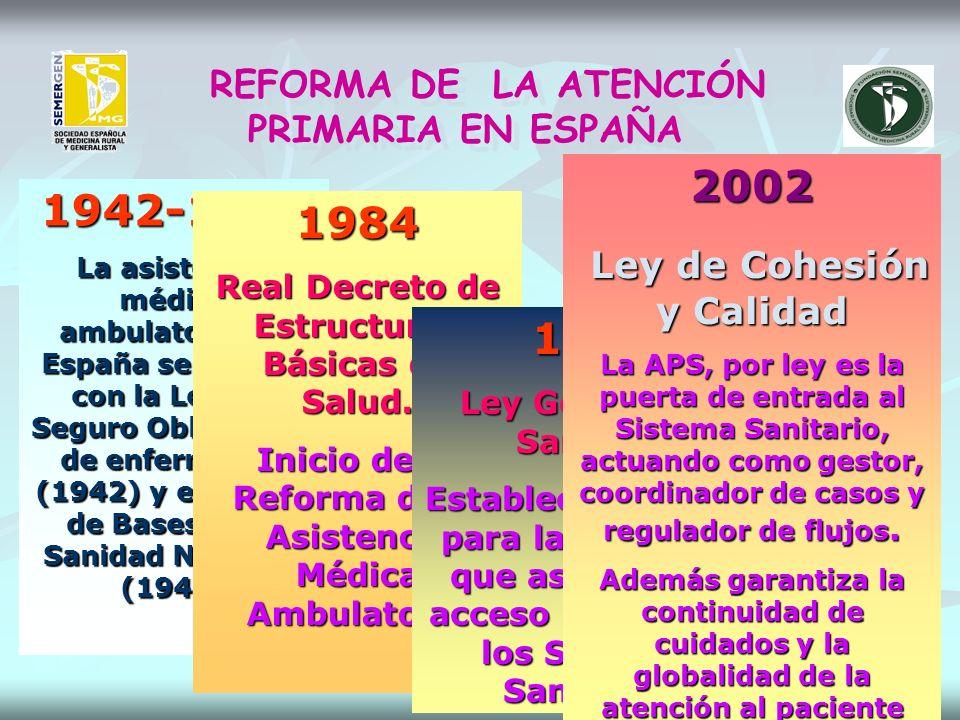 REFORMA DE LA ATENCIÓN PRIMARIA EN ESPAÑA