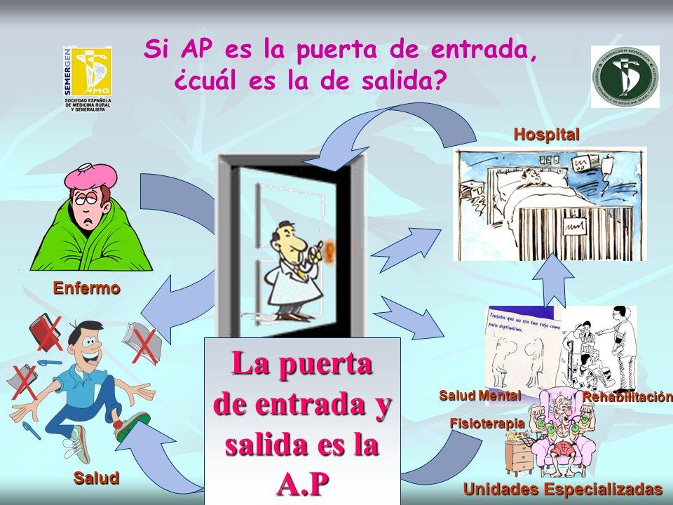 Si AP es la puerta de entrada, ¿cuál es la de salida