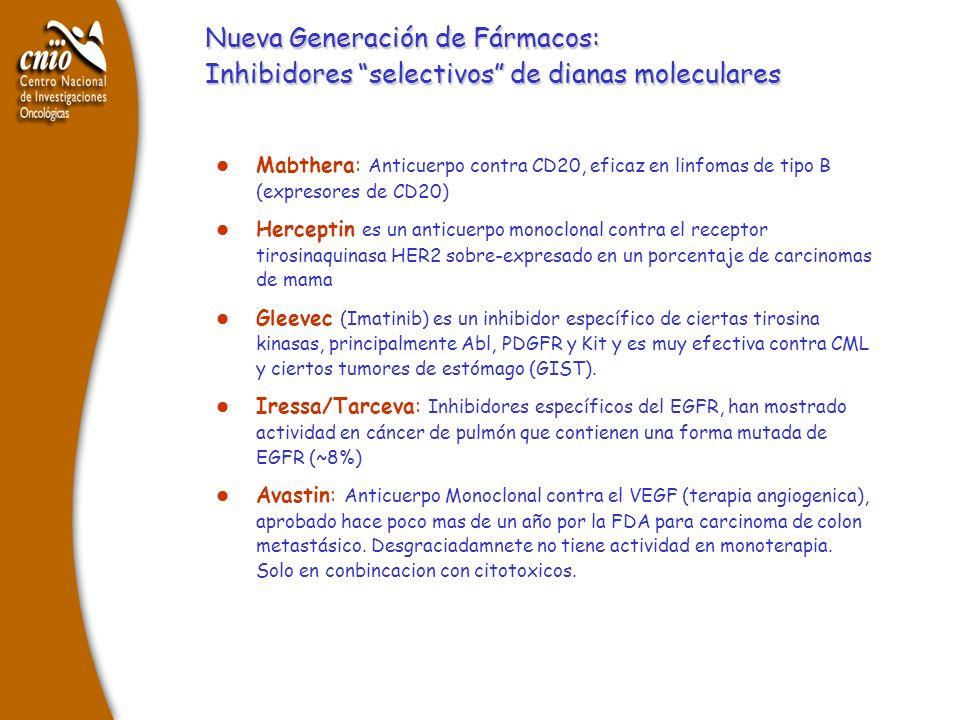 Nueva Generación de Fármacos: Inhibidores selectivos de dianas moleculares