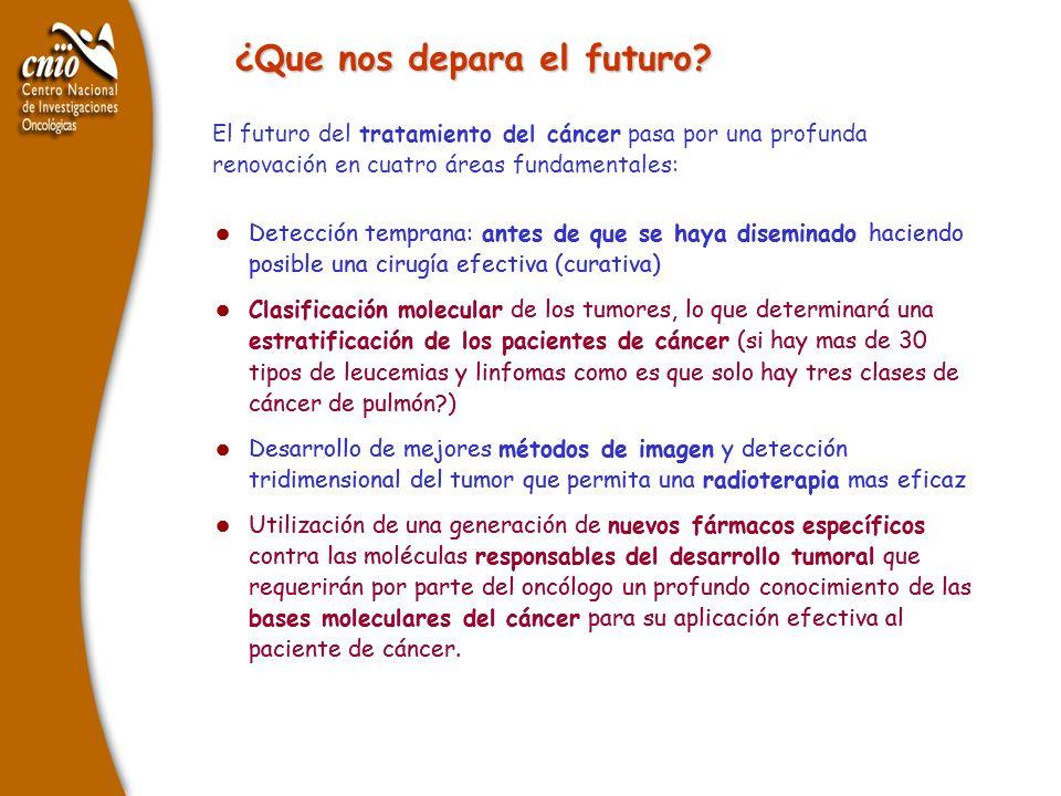 ¿Que nos depara el futuro
