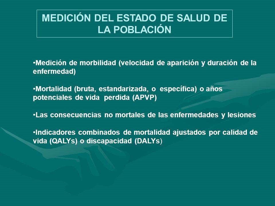 MEDICIÓN DEL ESTADO DE SALUD DE LA POBLACIÓN