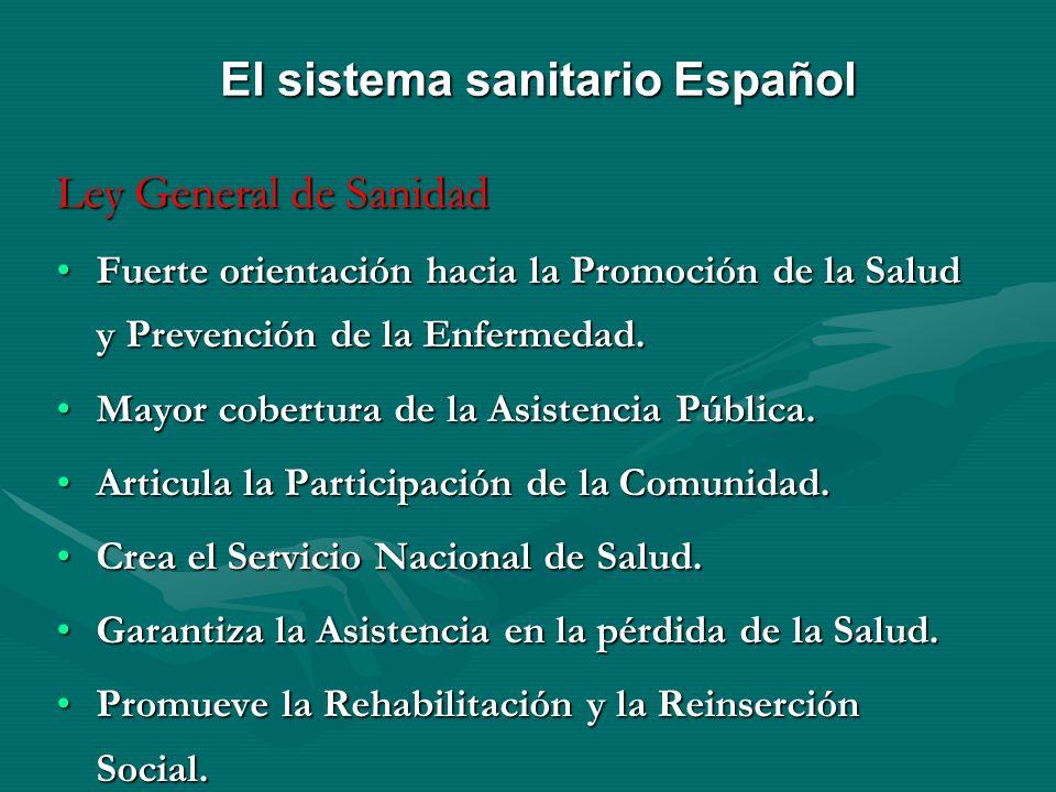 El sistema sanitario Español