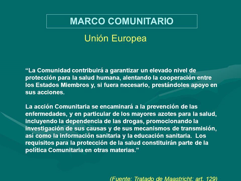 MARCO COMUNITARIO Unión Europea