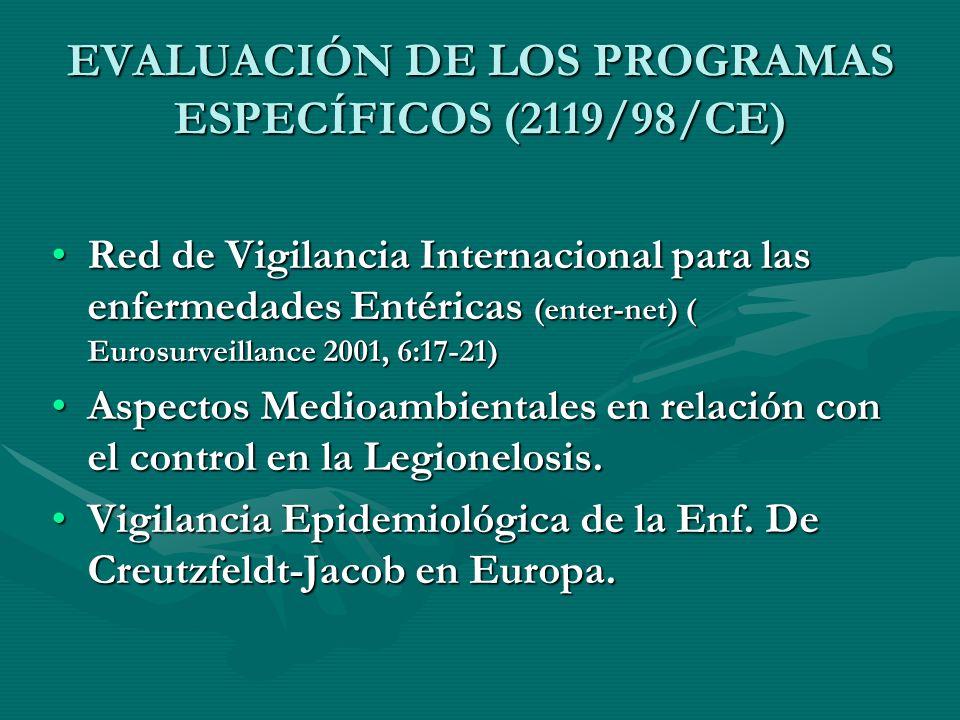EVALUACIÓN DE LOS PROGRAMAS ESPECÍFICOS (2119/98/CE)