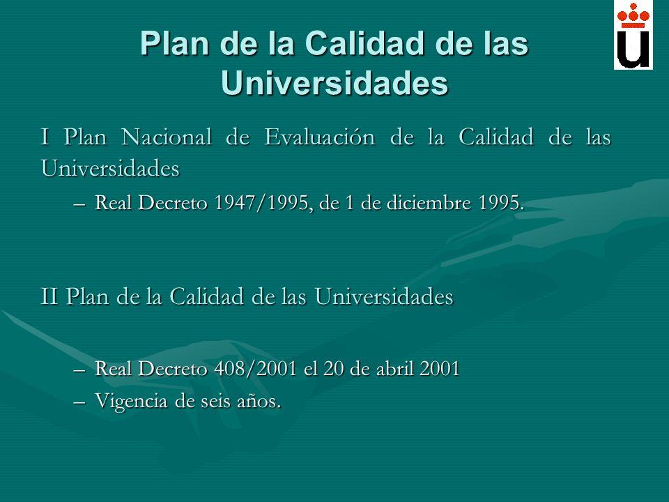Plan de la Calidad de las Universidades