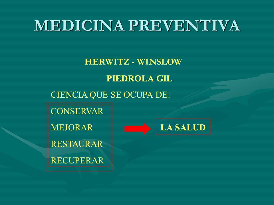 MEDICINA PREVENTIVA HERWITZ - WINSLOW PIEDROLA GIL