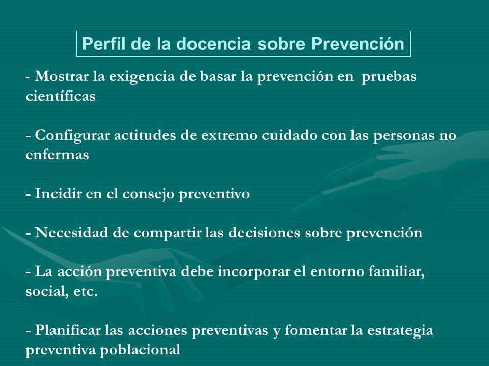 Perfil de la docencia sobre Prevención