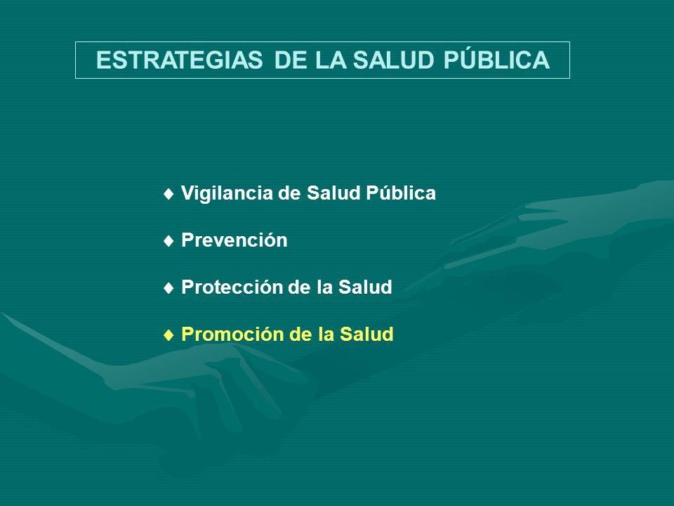 ESTRATEGIAS DE LA SALUD PÚBLICA