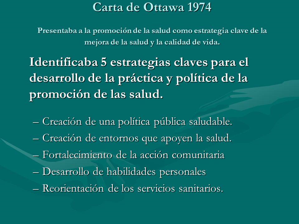 Carta de Ottawa 1974 Presentaba a la promoción de la salud como estrategia clave de la mejora de la salud y la calidad de vida.