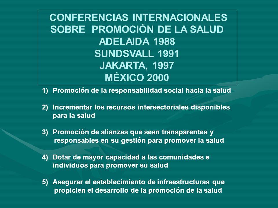 CONFERENCIAS INTERNACIONALES SOBRE PROMOCIÓN DE LA SALUD
