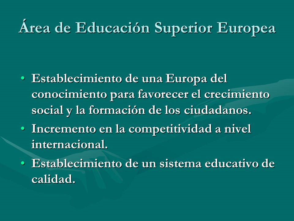 Área de Educación Superior Europea