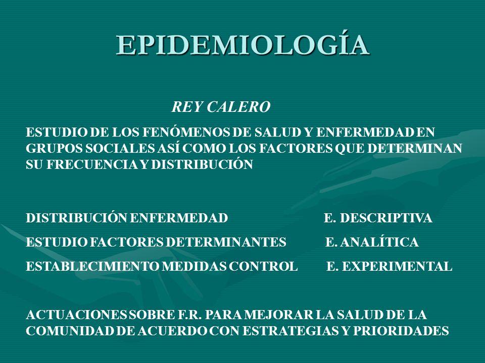 EPIDEMIOLOGÍA REY CALERO