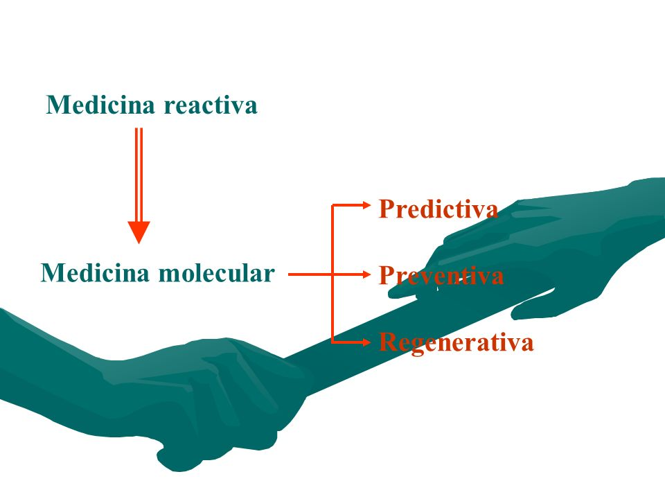 Medicina reactiva Predictiva Preventiva Regenerativa Medicina molecular