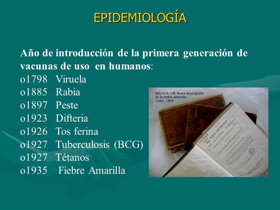 EPIDEMIOLOGÍA Año de introducción de la primera generación de vacunas de uso en humanos: 1798 Viruela.