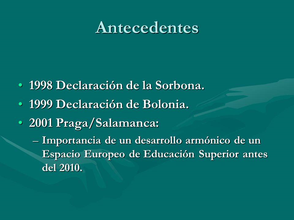 Antecedentes 1998 Declaración de la Sorbona.