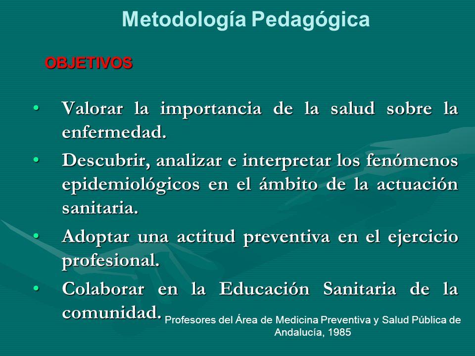 Metodología Pedagógica