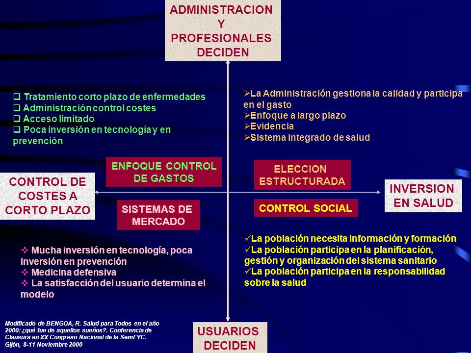 ADMINISTRACION Y PROFESIONALES DECIDEN CONTROL DE COSTES A INVERSION